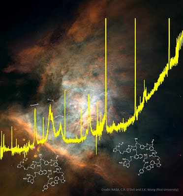 Cosmic-dust-complex-organic-compounds