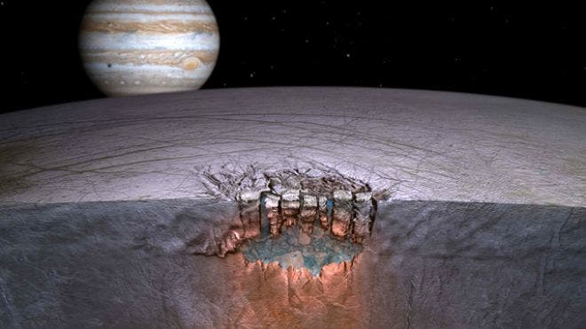 Jupiter europa buried lakes