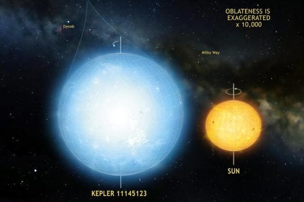 Perfect-star-Astronomers-find-roundest-object-in-the-universe