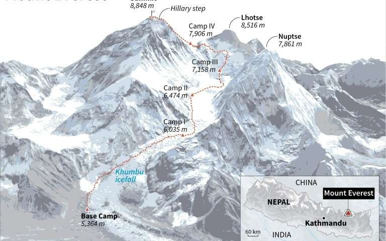 1-mounteverest