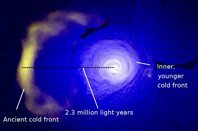 Perseus Cluster Cold Front
