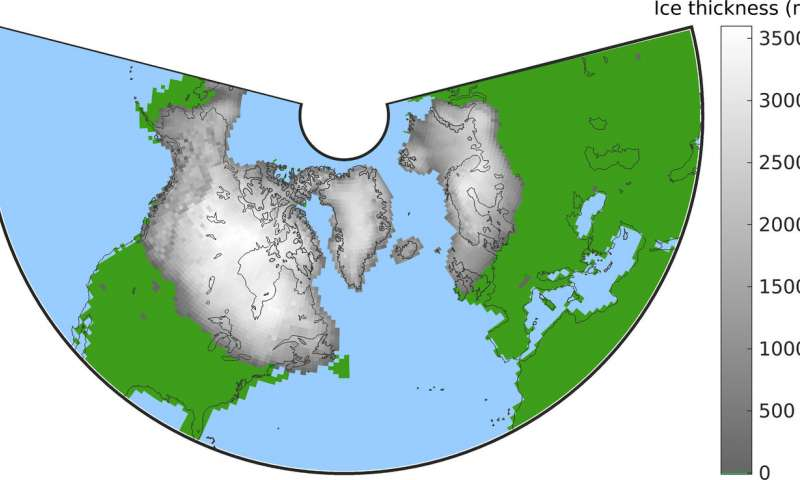 Climate Change Since Ice Age