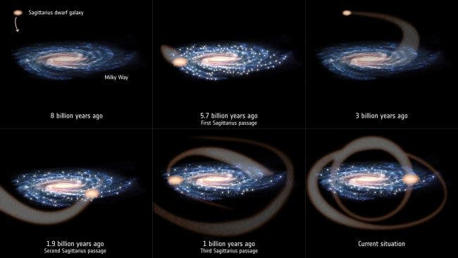 """""""Galaxies in Collision"""" --GAIA Spacecraft Data Reveals Violent Birth of Our Solar System"""