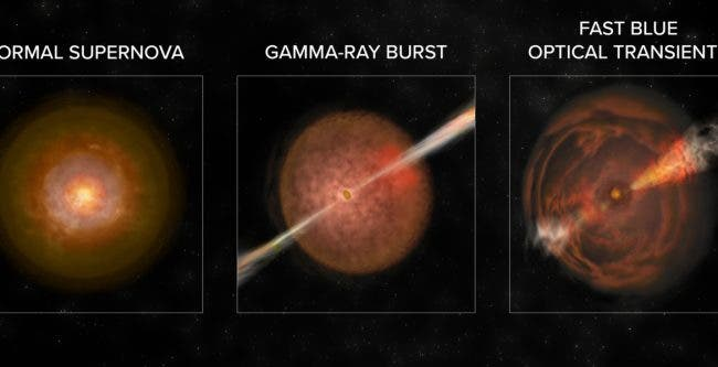 Supernova, Gamma Ray, FBOT